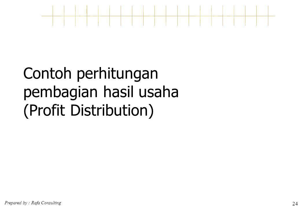 Contoh perhitungan pembagian hasil usaha (Profit Distribution)