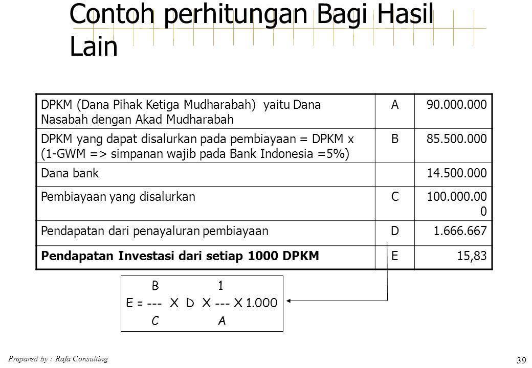 Contoh perhitungan Bagi Hasil Lain