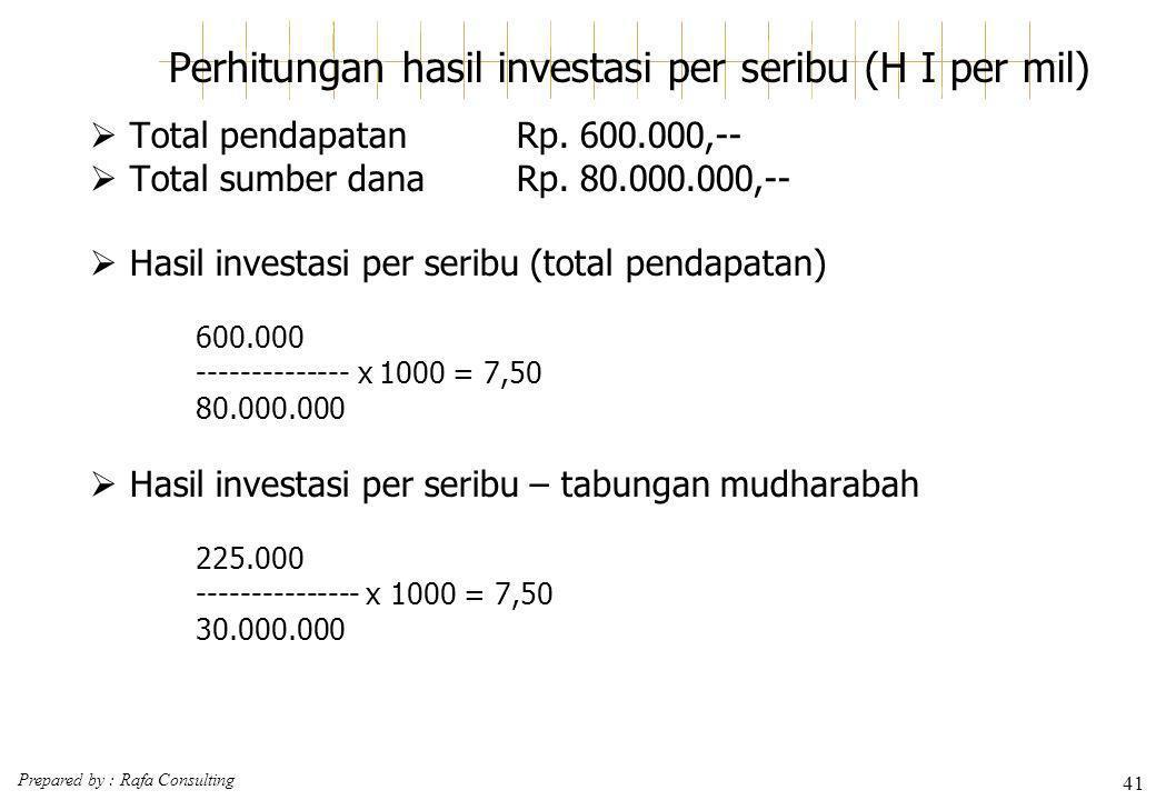Perhitungan hasil investasi per seribu (H I per mil)