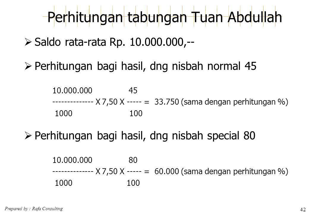 Perhitungan tabungan Tuan Abdullah