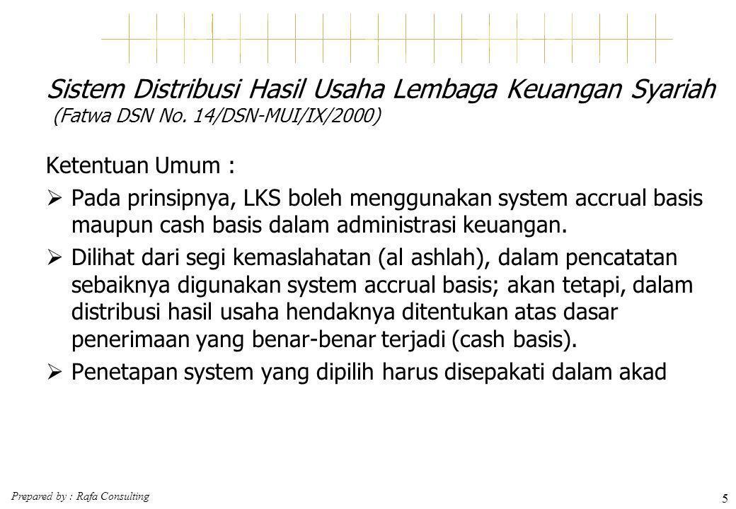 Sistem Distribusi Hasil Usaha Lembaga Keuangan Syariah (Fatwa DSN No