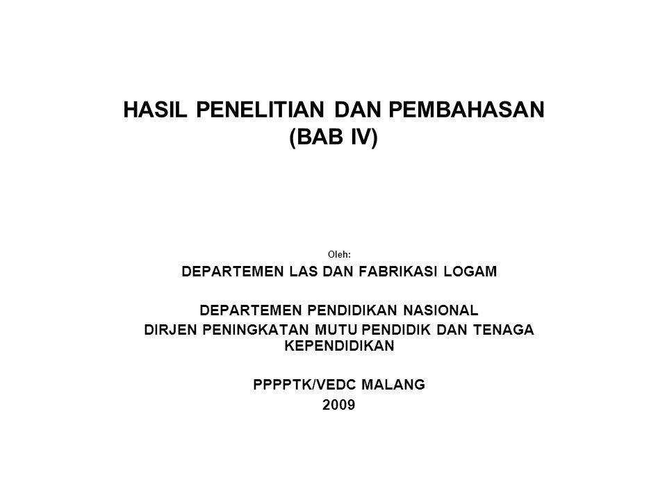 HASIL PENELITIAN DAN PEMBAHASAN (BAB IV)
