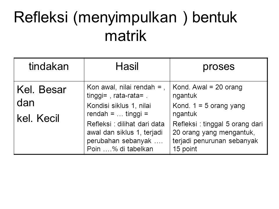 Refleksi (menyimpulkan ) bentuk matrik