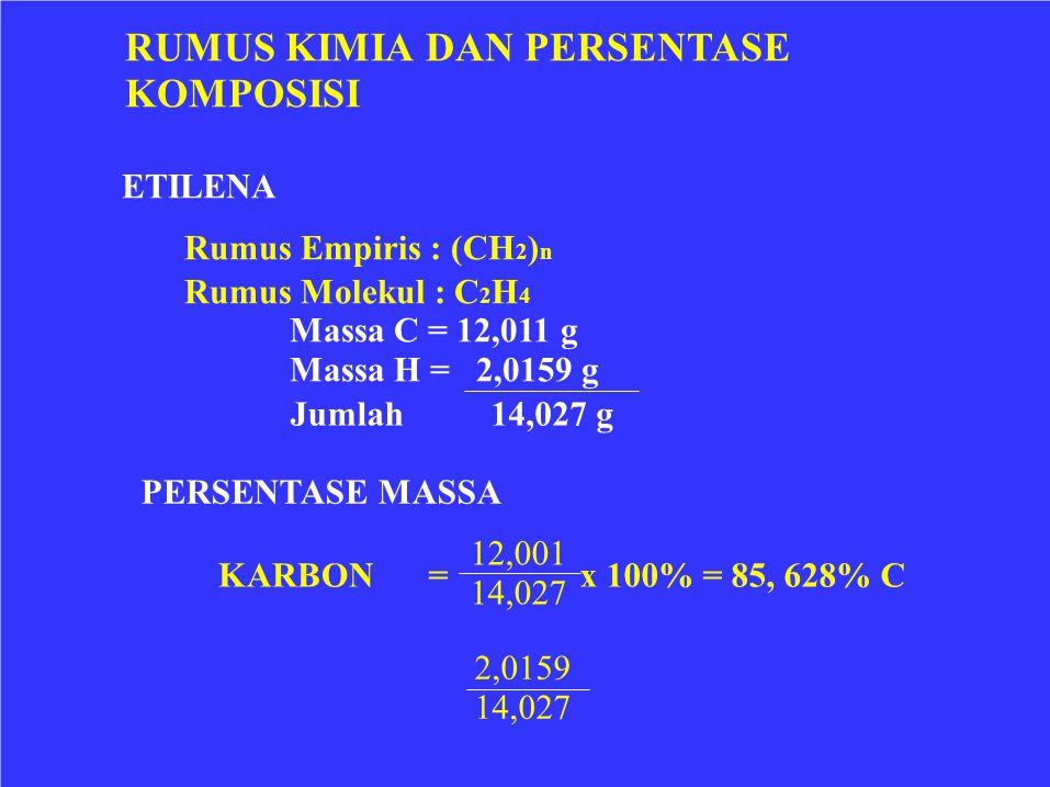 KOMPOSISI ETILENA Rumus Empiris : (CH2)n Massa H = 2,0159 g Jumlah