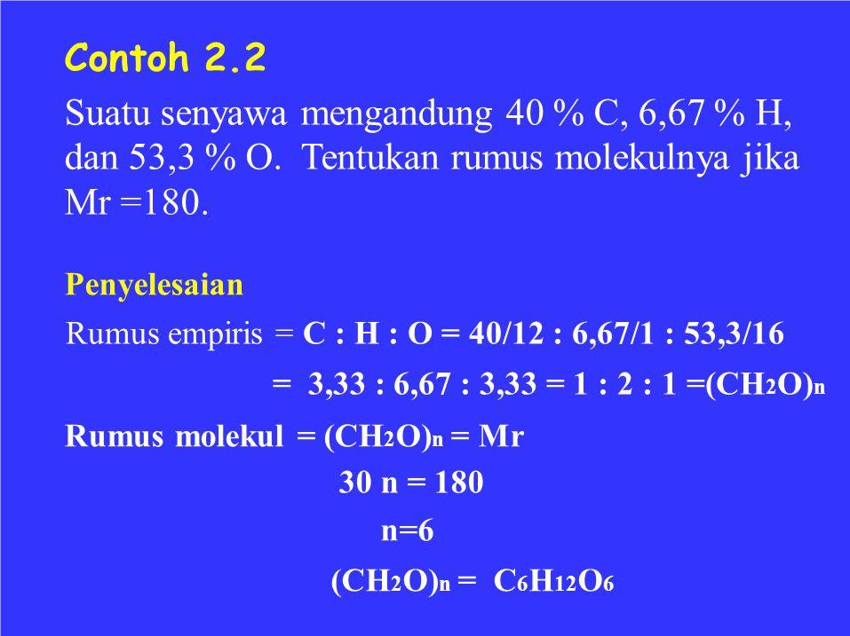 Suatu senyawa mengandung 40 % C, 6,67 % H,