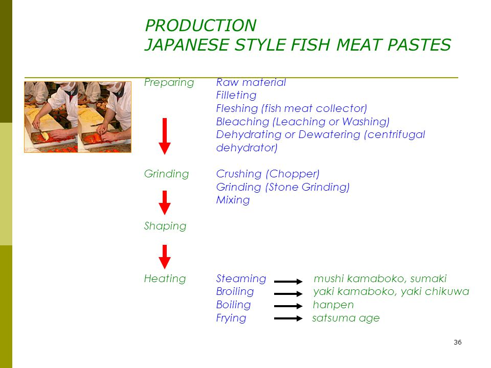 JAPANESE STYLE FISH MEAT PASTES