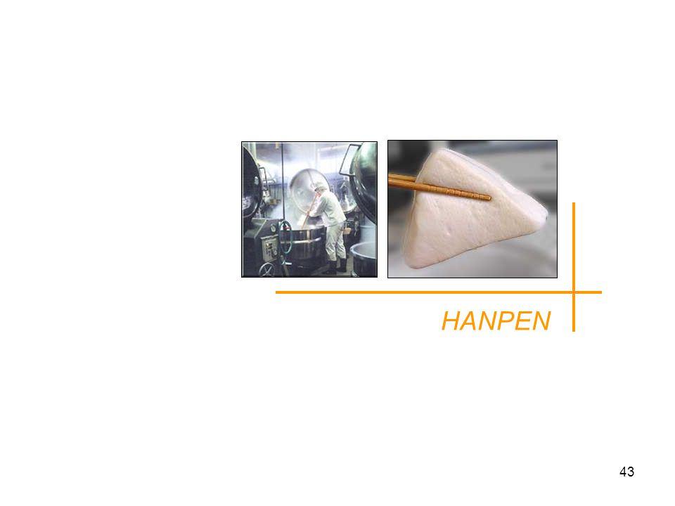 HANPEN