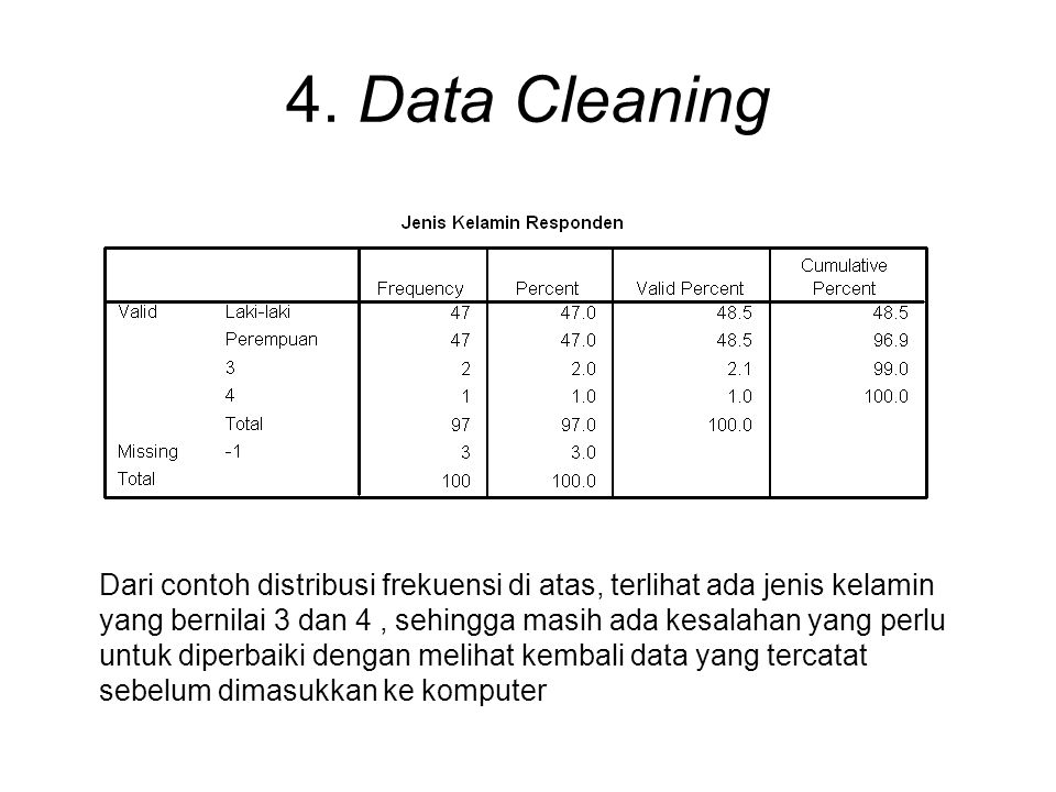 4. Data Cleaning