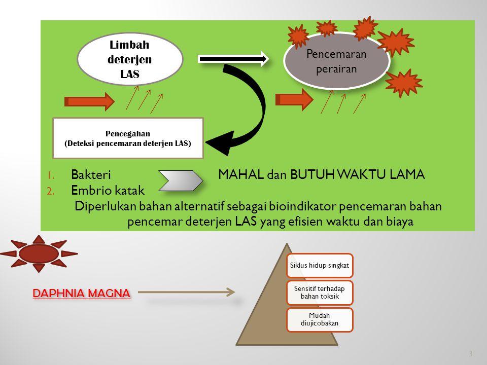 Bakteri MAHAL dan BUTUH WAKTU LAMA Embrio katak