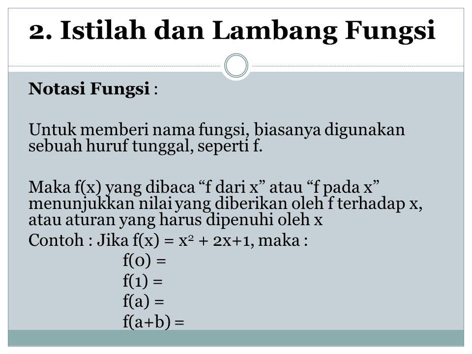 2. Istilah dan Lambang Fungsi