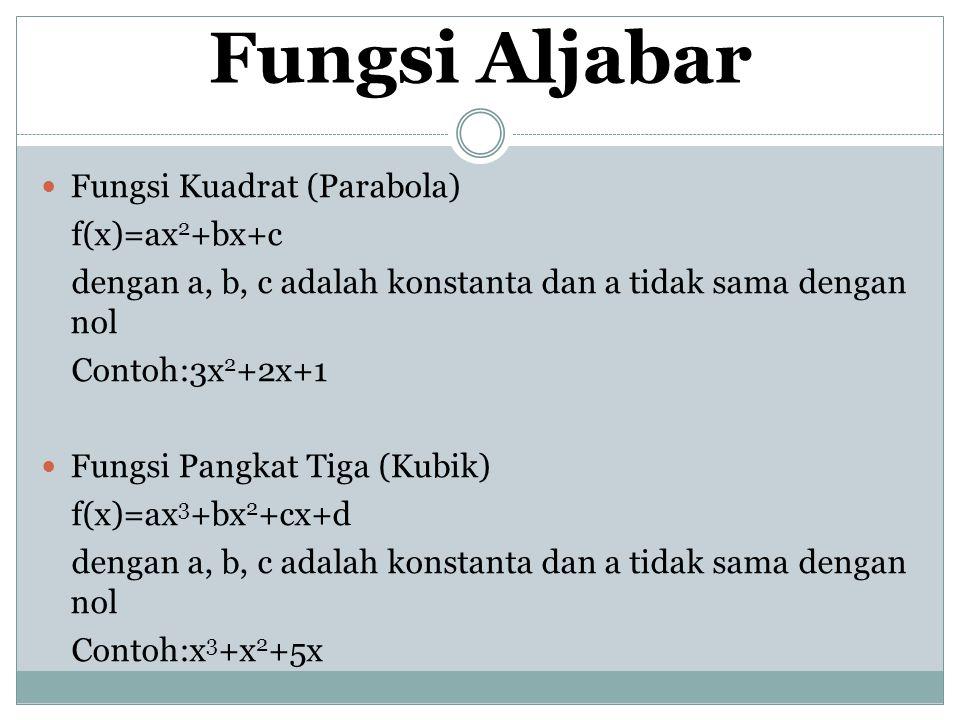 Fungsi Aljabar Fungsi Kuadrat (Parabola) f(x)=ax2+bx+c