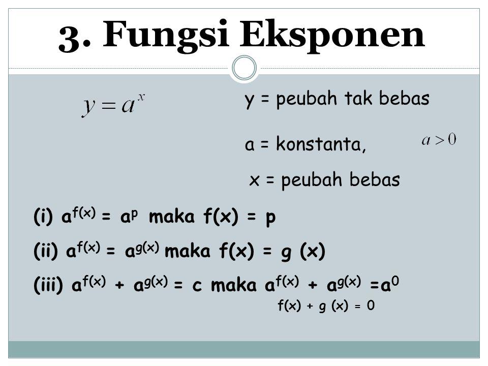 3. Fungsi Eksponen y = peubah tak bebas a = konstanta,