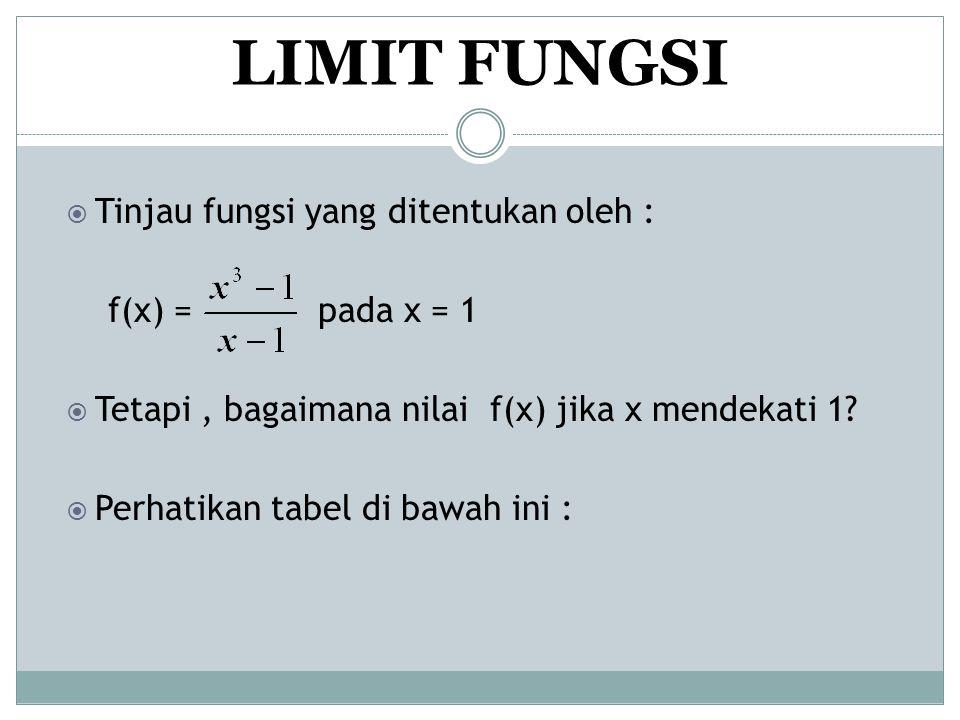 LIMIT FUNGSI Tinjau fungsi yang ditentukan oleh : f(x) = pada x = 1