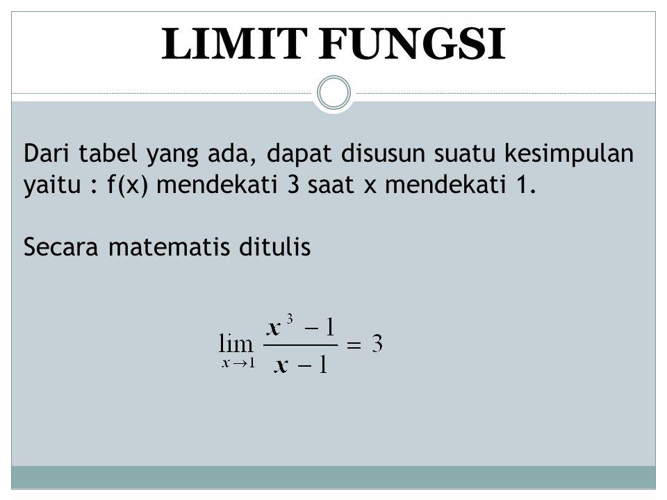 LIMIT FUNGSI Dari tabel yang ada, dapat disusun suatu kesimpulan yaitu : f(x) mendekati 3 saat x mendekati 1.