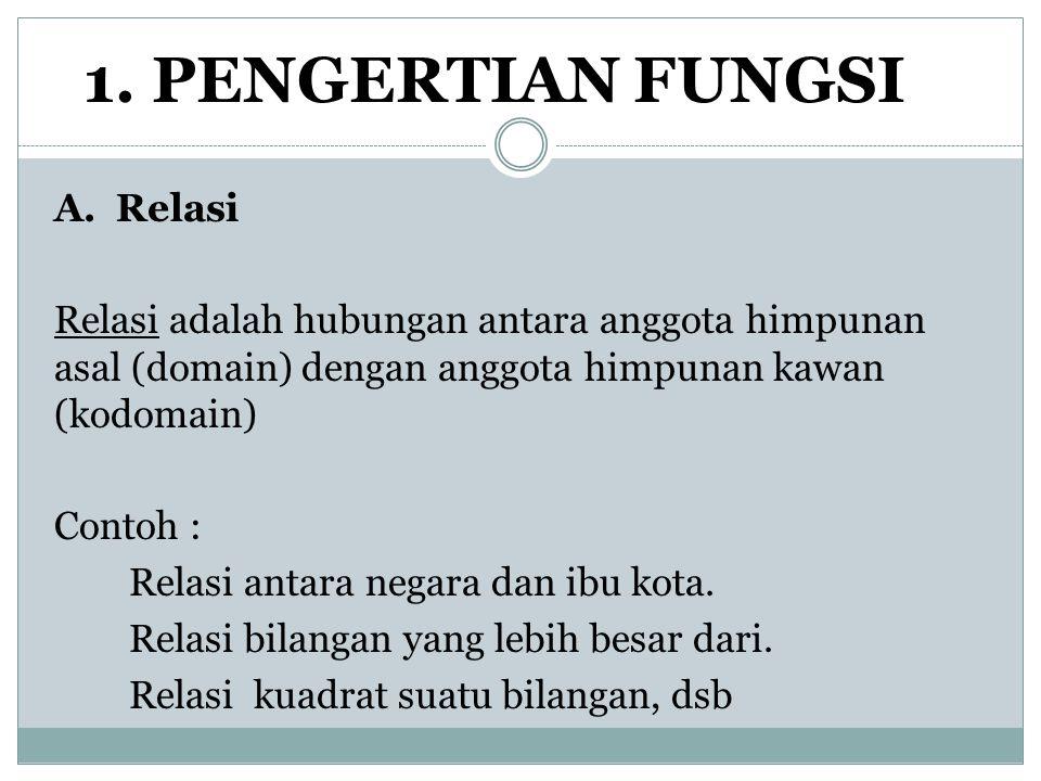 1. PENGERTIAN FUNGSI