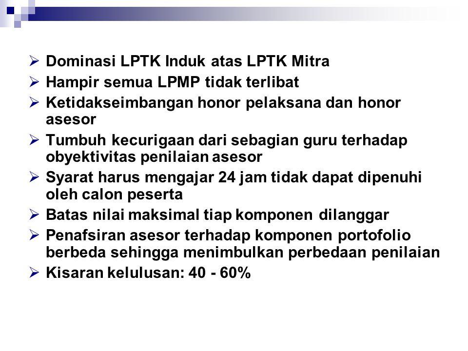 Dominasi LPTK Induk atas LPTK Mitra Hampir semua LPMP tidak terlibat