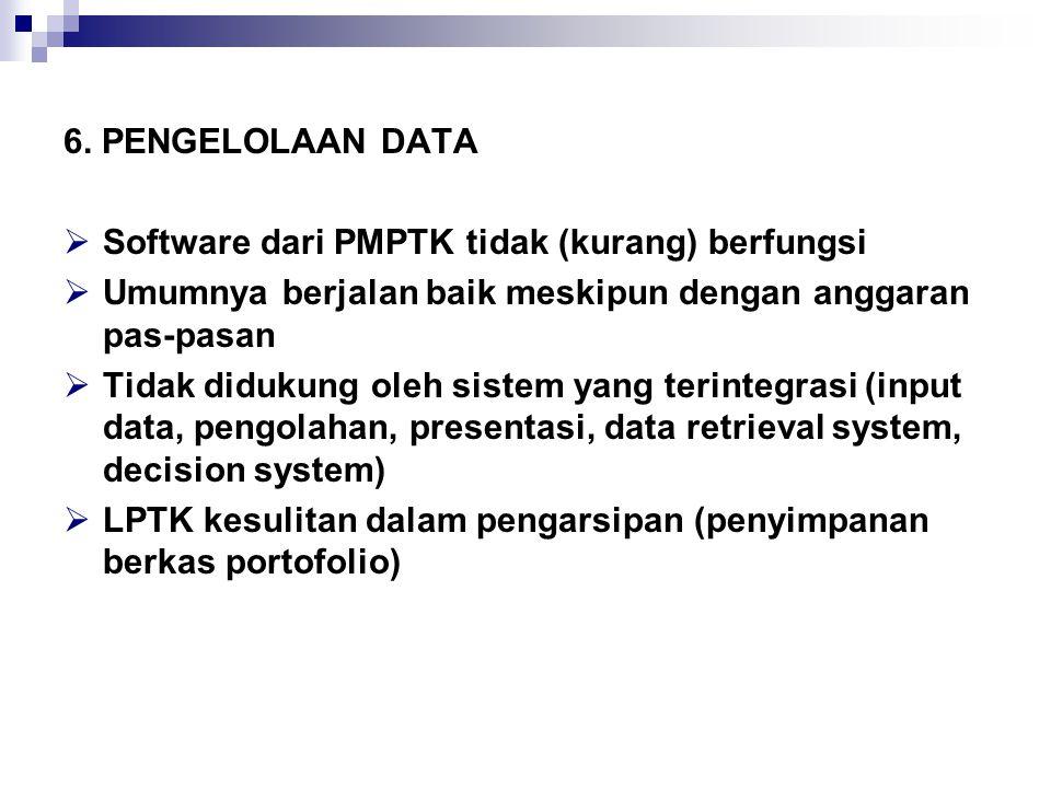 Software dari PMPTK tidak (kurang) berfungsi