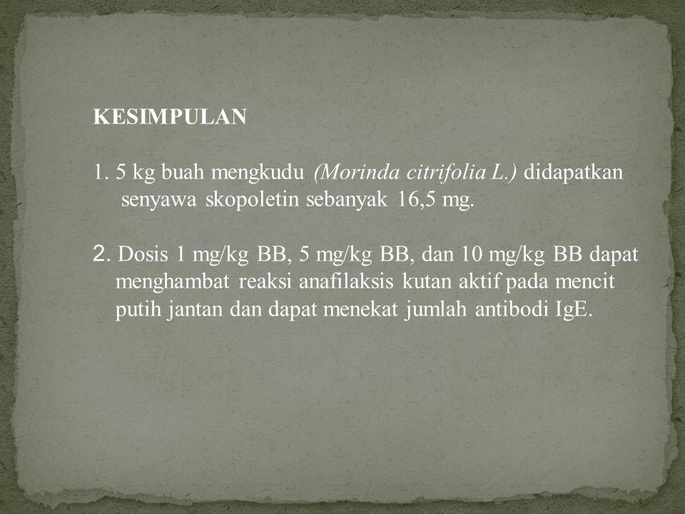 KESIMPULAN 1. 5 kg buah mengkudu (Morinda citrifolia L.) didapatkan. senyawa skopoletin sebanyak 16,5 mg.
