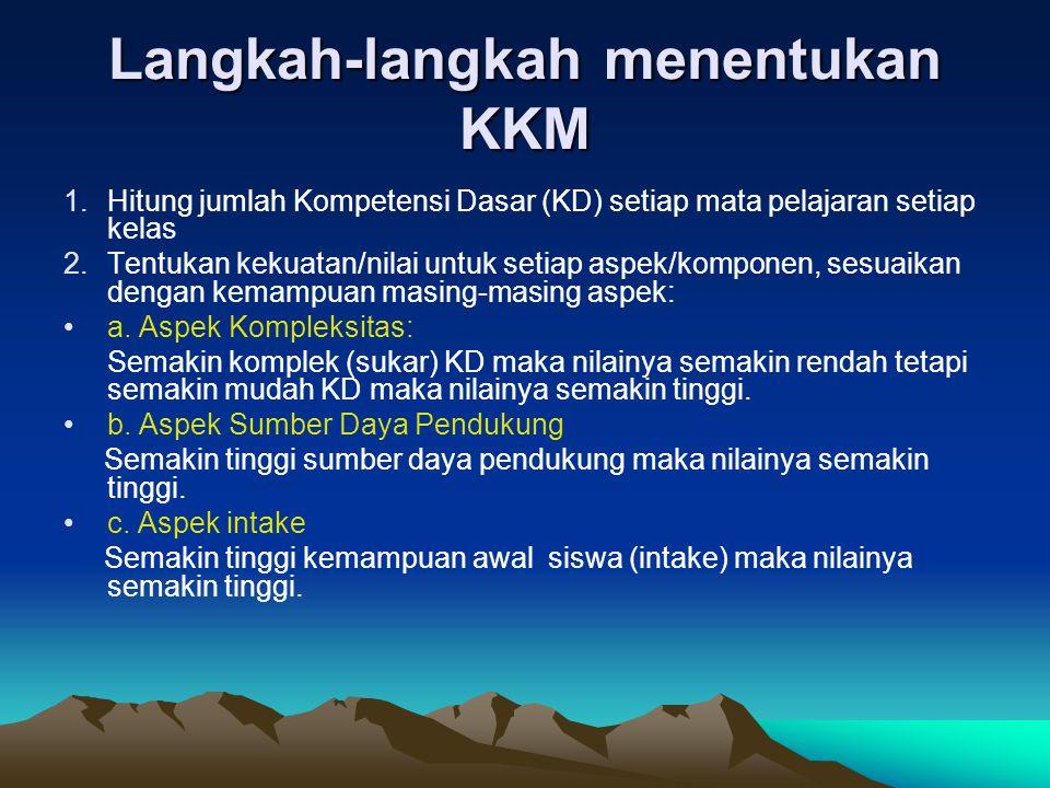 Langkah-langkah menentukan KKM