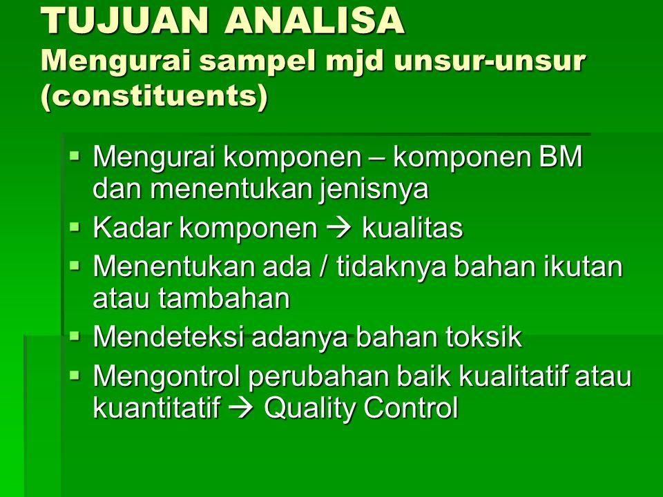 TUJUAN ANALISA Mengurai sampel mjd unsur-unsur (constituents)