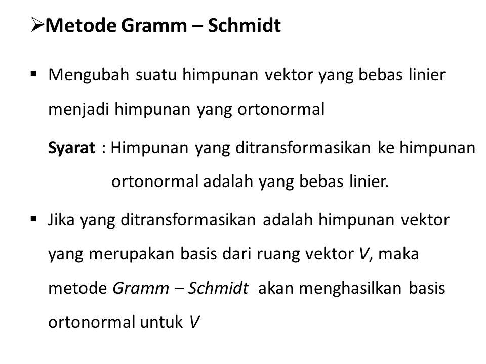 Metode Gramm – Schmidt Mengubah suatu himpunan vektor yang bebas linier menjadi himpunan yang ortonormal.