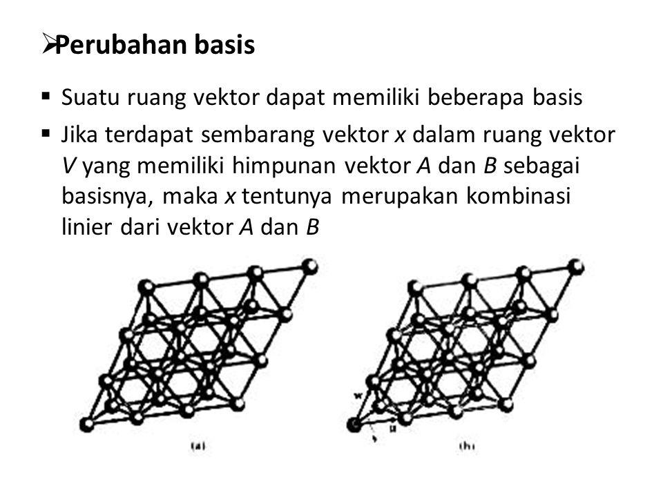 Perubahan basis Suatu ruang vektor dapat memiliki beberapa basis
