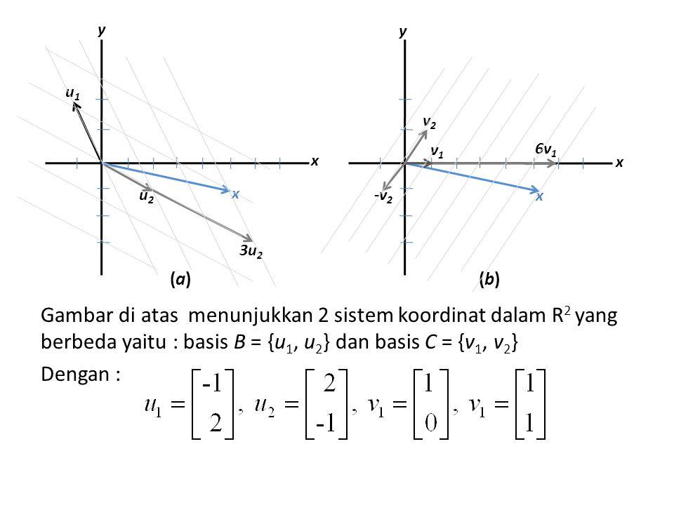 y y. u1. v2. v1. 6v1. x. x. u2. x. -v2. x. 3u2. (a) (b)