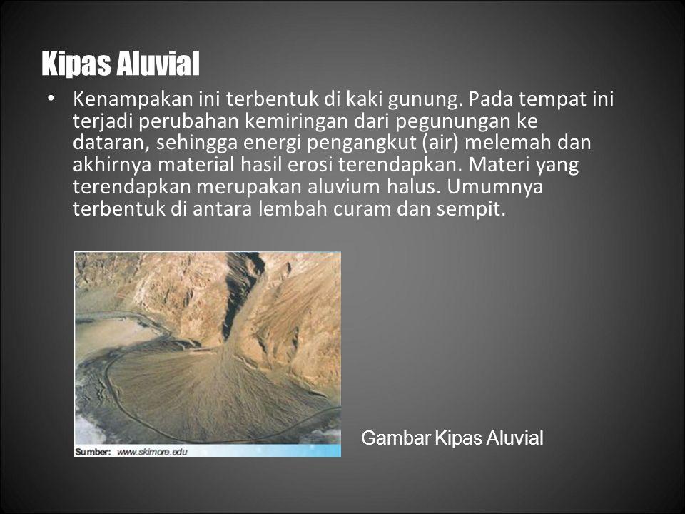 Kipas Aluvial