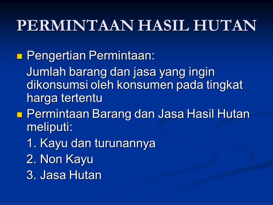 PERMINTAAN HASIL HUTAN