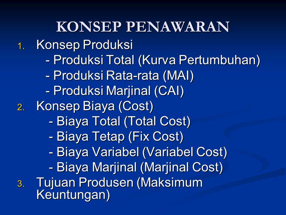 KONSEP PENAWARAN Konsep Produksi - Produksi Total (Kurva Pertumbuhan)