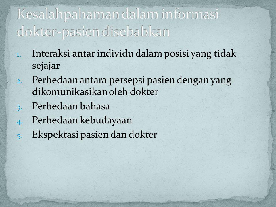 Kesalahpahaman dalam informasi dokter-pasien disebabkan