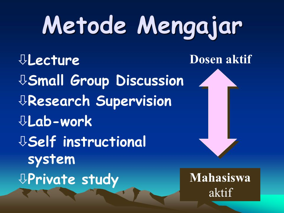 Metode Mengajar Lecture Small Group Discussion Research Supervision