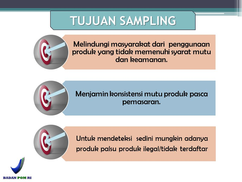 TUJUAN SAMPLING Melindungi masyarakat dari penggunaan produk yang tidak memenuhi syarat mutu dan keamanan.