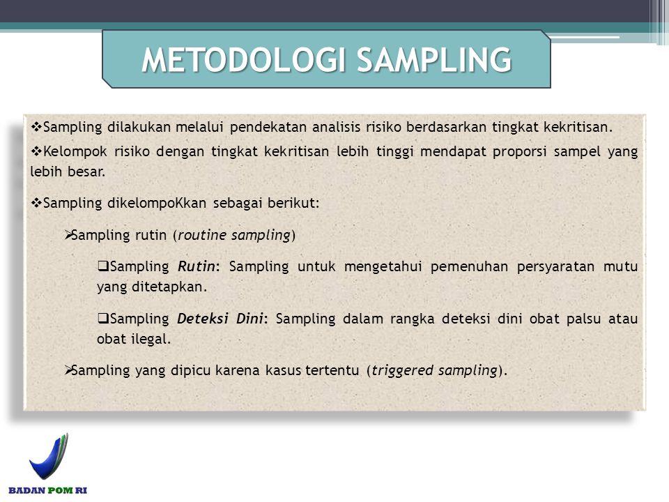 METODOLOGI SAMPLING Sampling dilakukan melalui pendekatan analisis risiko berdasarkan tingkat kekritisan.