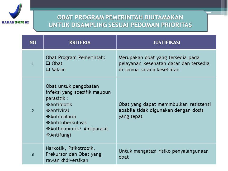 OBAT PROGRAM PEMERINTAH DIUTAMAKAN