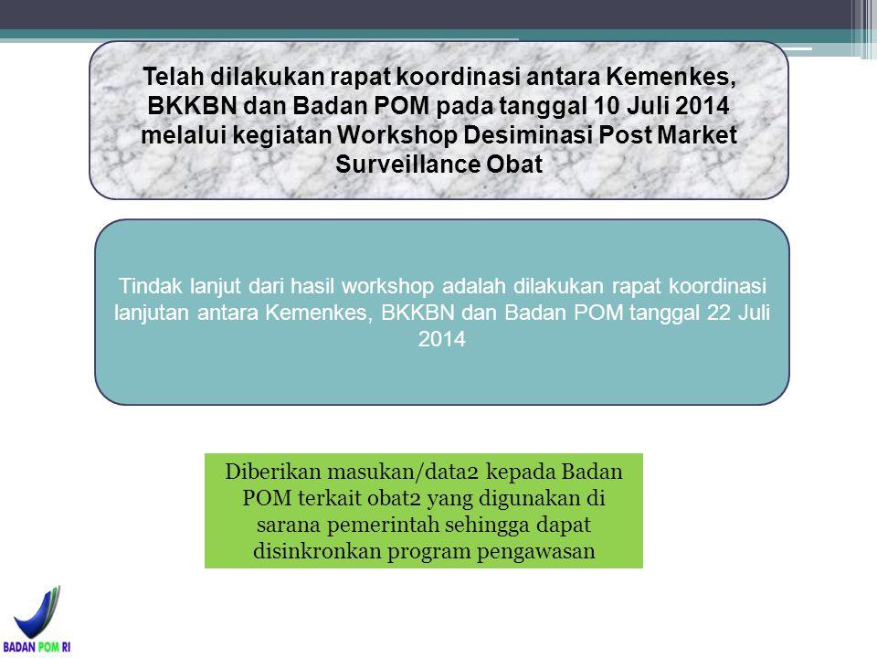 Telah dilakukan rapat koordinasi antara Kemenkes, BKKBN dan Badan POM pada tanggal 10 Juli 2014 melalui kegiatan Workshop Desiminasi Post Market Surveillance Obat
