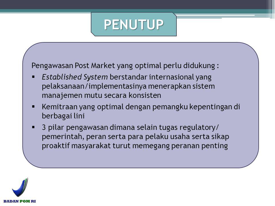 PENUTUP Pengawasan Post Market yang optimal perlu didukung :