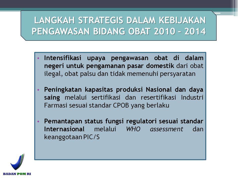 LANGKAH STRATEGIS DALAM KEBIJAKAN PENGAWASAN BIDANG OBAT 2010 – 2014