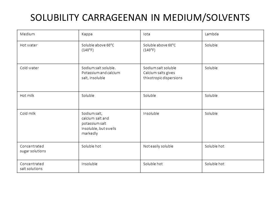 SOLUBILITY CARRAGEENAN IN MEDIUM/SOLVENTS