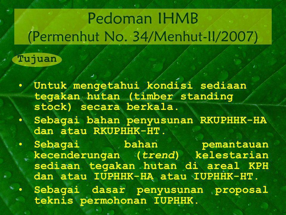 Pedoman IHMB (Permenhut No. 34/Menhut-II/2007)