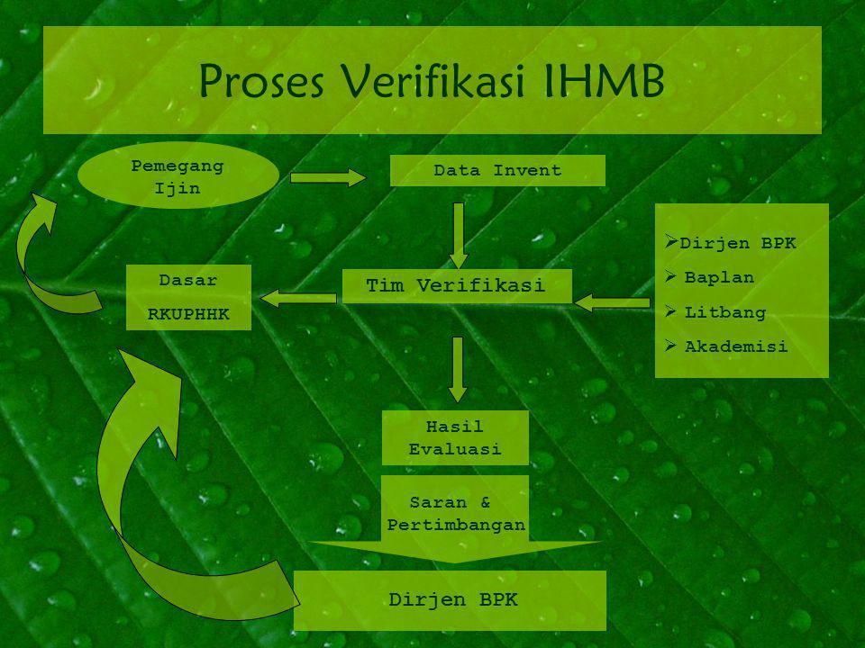 Proses Verifikasi IHMB