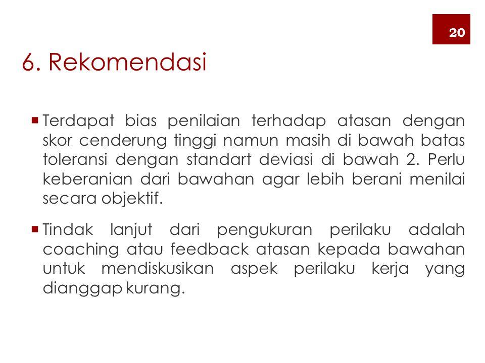 6. Rekomendasi 20.