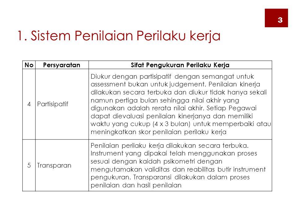 1. Sistem Penilaian Perilaku kerja