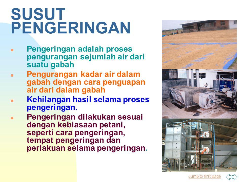 SUSUT PENGERINGAN Pengeringan adalah proses pengurangan sejumlah air dari suatu gabah.