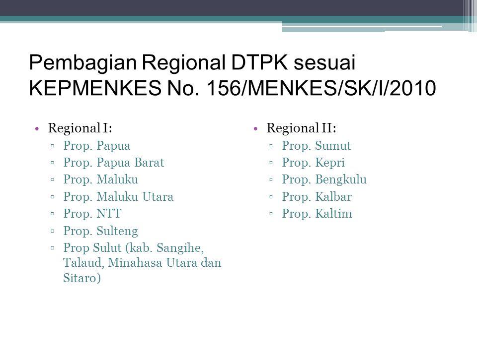 Pembagian Regional DTPK sesuai KEPMENKES No. 156/MENKES/SK/I/2010