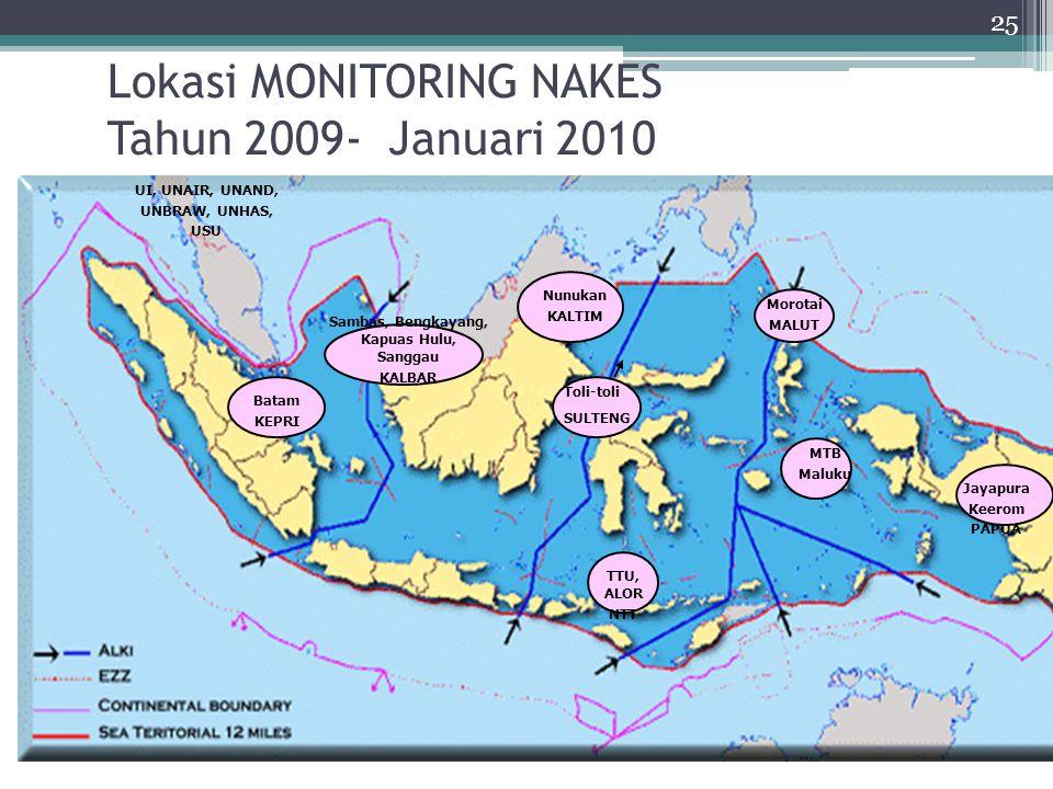 Lokasi MONITORING NAKES Tahun 2009- Januari 2010