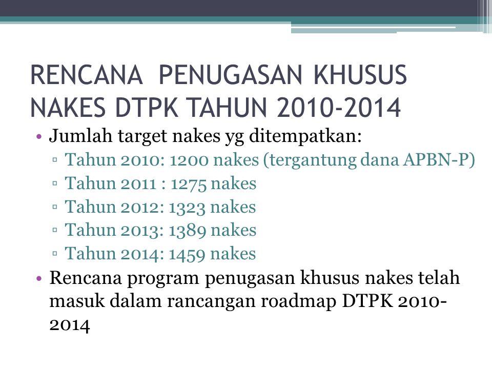 RENCANA PENUGASAN KHUSUS NAKES DTPK TAHUN 2010-2014