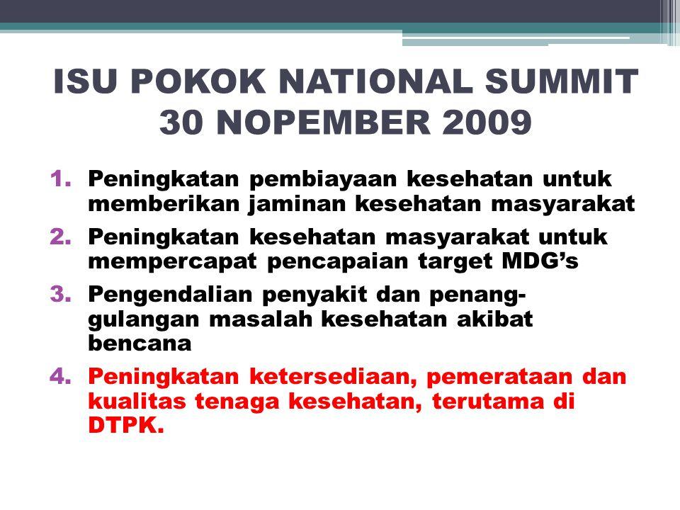 ISU POKOK NATIONAL SUMMIT 30 NOPEMBER 2009