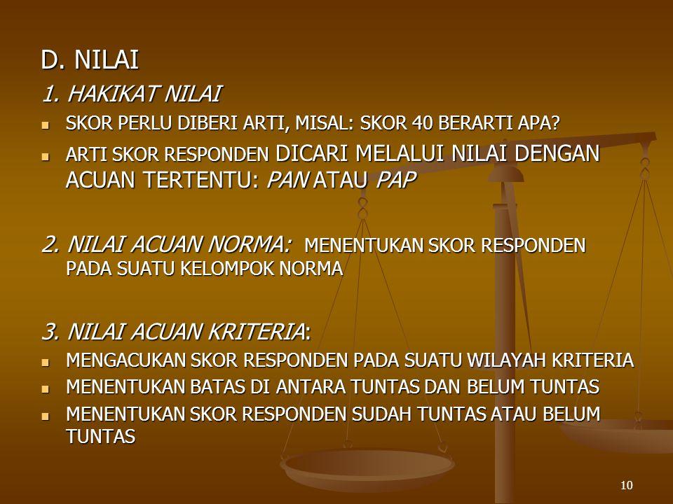 D. NILAI 1. HAKIKAT NILAI. SKOR PERLU DIBERI ARTI, MISAL: SKOR 40 BERARTI APA