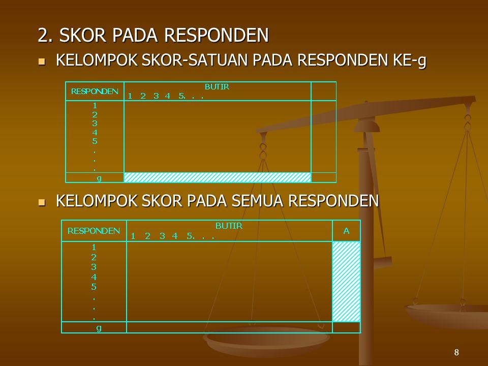 2. SKOR PADA RESPONDEN KELOMPOK SKOR-SATUAN PADA RESPONDEN KE-g